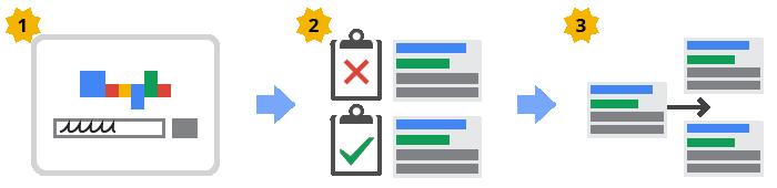 Sistema de Leilões do Google AdWords
